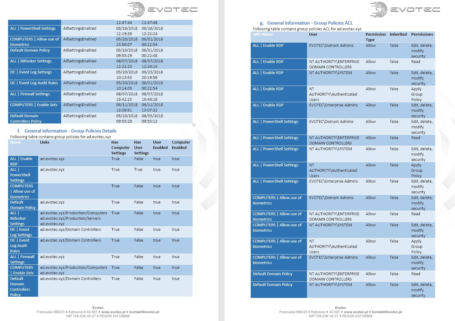 PSWinDocumentation - PowerShell Module - Evotec
