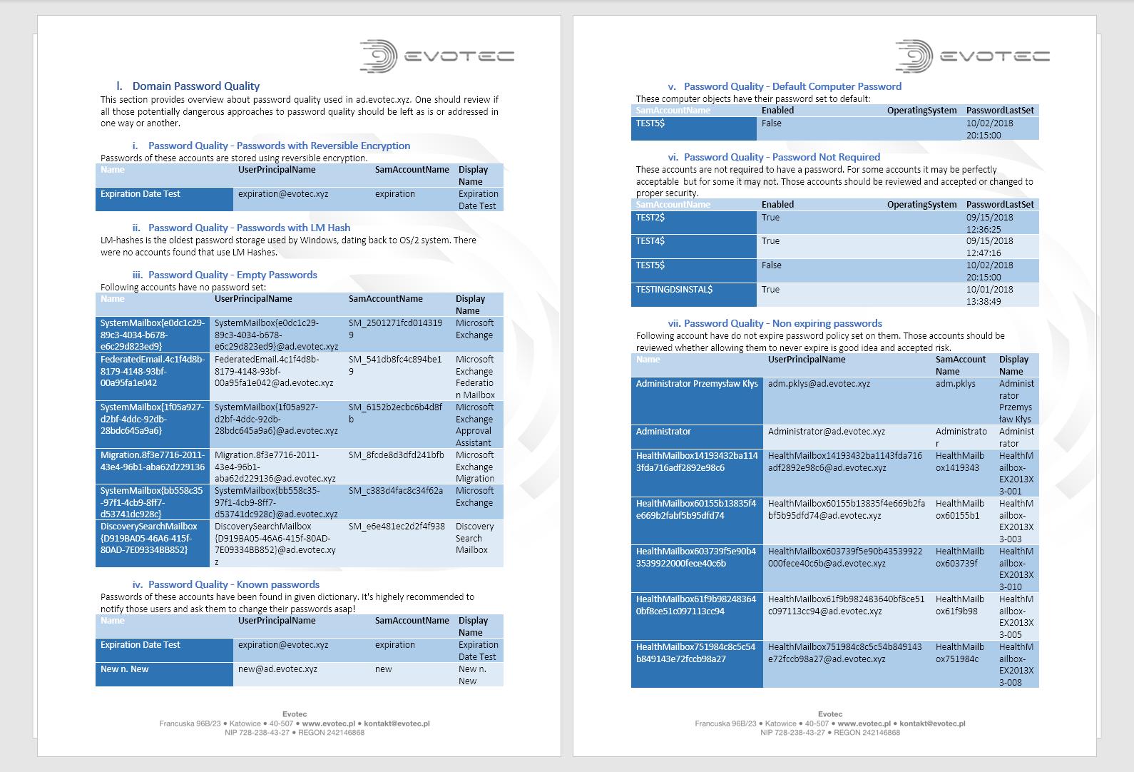 PSWinDocumentation - Audit Active Directory Passwords - Evotec