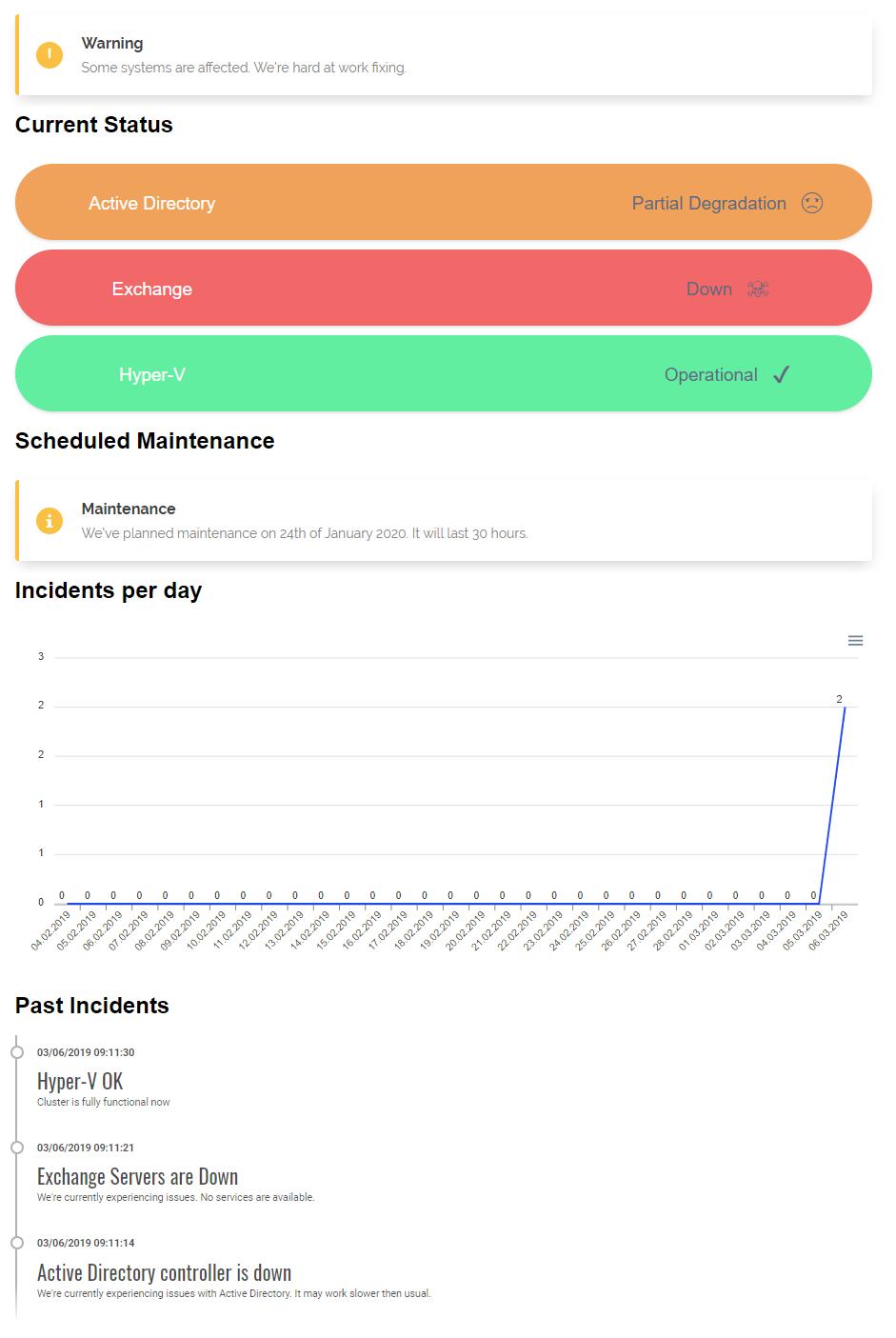Statusimo Status Page Example