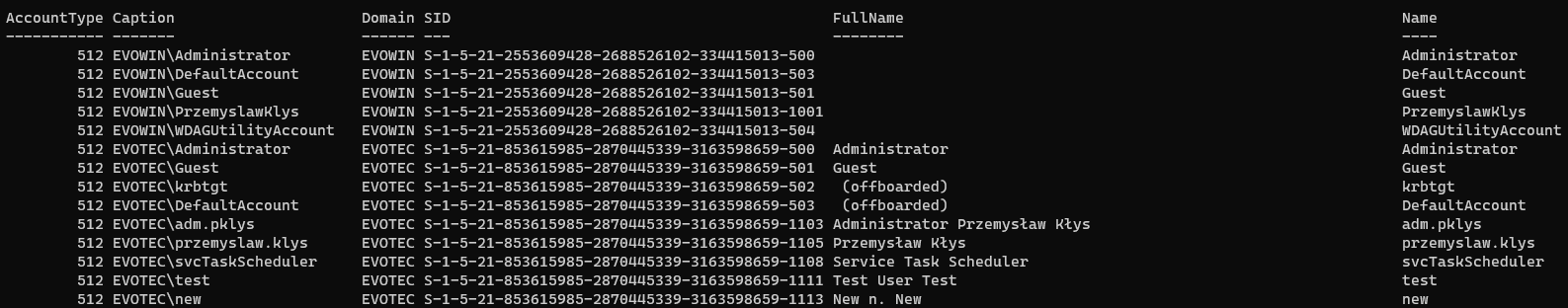 Using Win32_UserAccount WMI filter in PowerShell/Group Policies and what to avoid